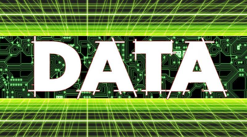 Daten Integration
